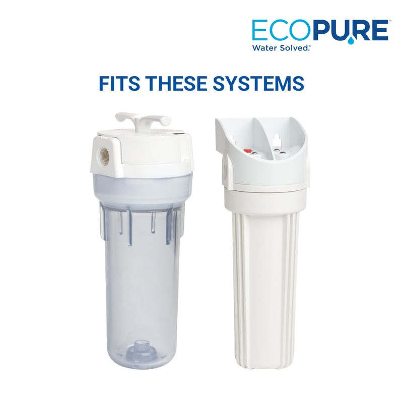 FITS-THESE-SYSTEMS
