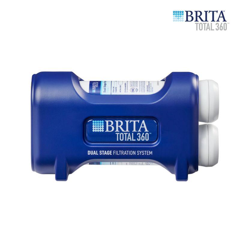 Brita_DuelStage_System_Front