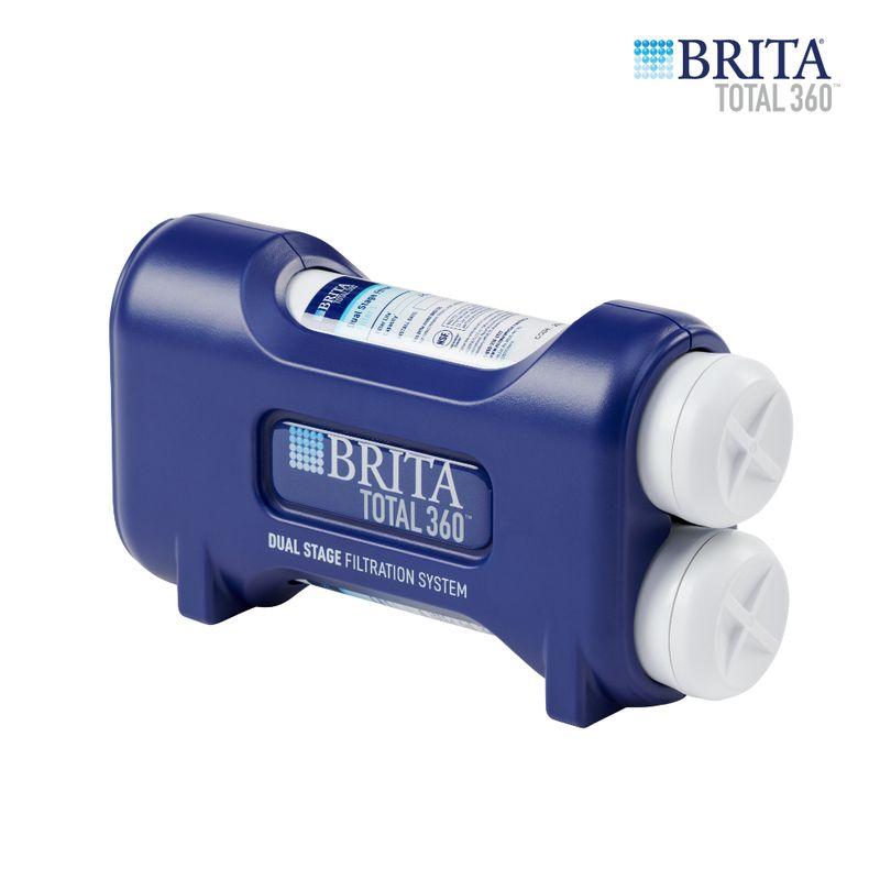 Brita_DuelStage_System