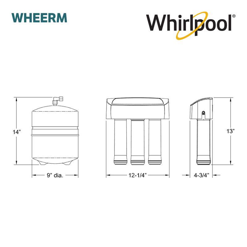 WHEERM-3